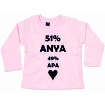 51 % Anya 49 % Apa